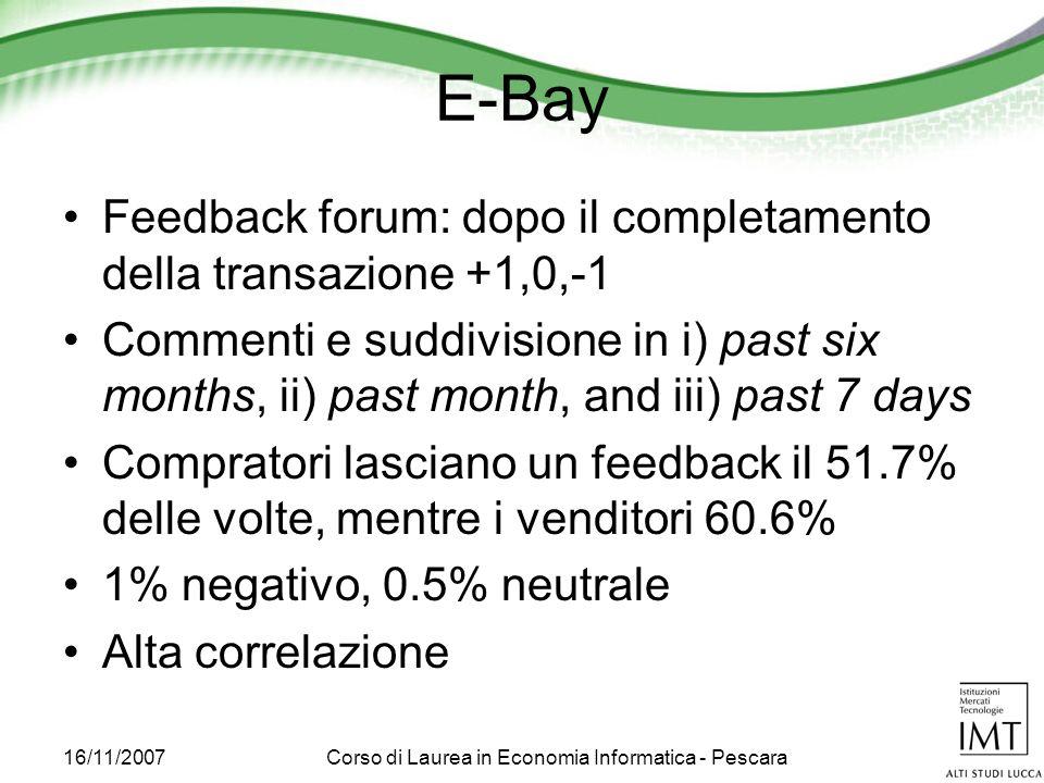 16/11/2007Corso di Laurea in Economia Informatica - Pescara E-Bay Feedback forum: dopo il completamento della transazione +1,0,-1 Commenti e suddivisi