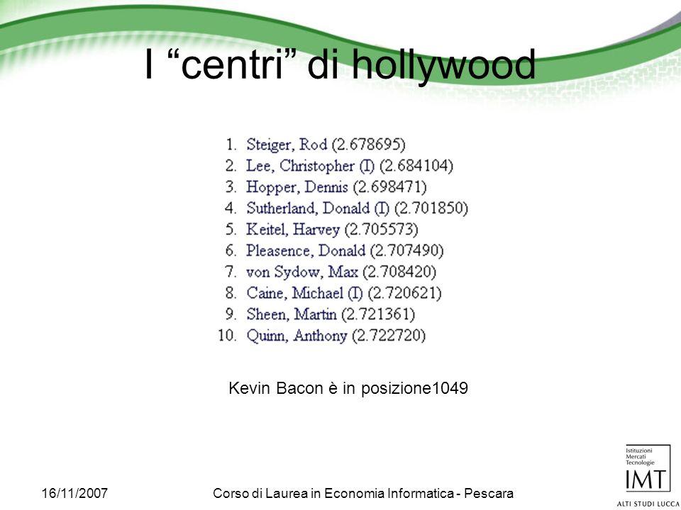 16/11/2007Corso di Laurea in Economia Informatica - Pescara I centri di hollywood Kevin Bacon è in posizione1049