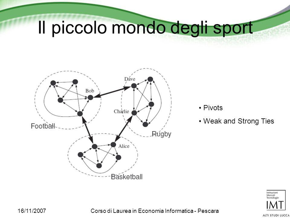 16/11/2007Corso di Laurea in Economia Informatica - Pescara Il piccolo mondo degli sport Pivots Weak and Strong Ties