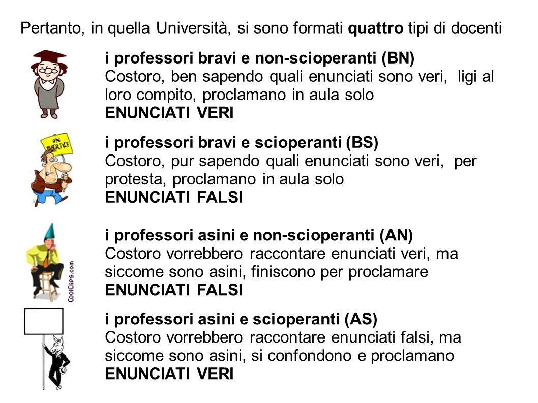 Pertanto, in quella Università, si sono formati quattro tipi di docenti i professori bravi e non-scioperanti (BN) Costoro, ben sapendo quali enunciati