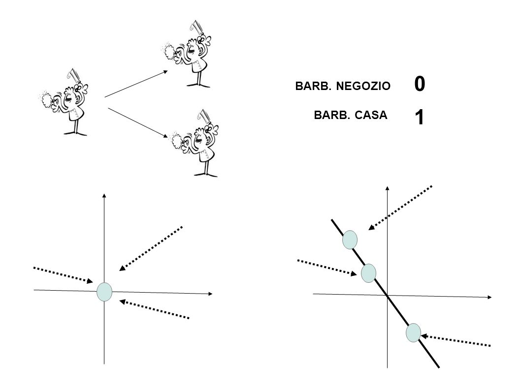 BARB. CASA 0 BARB. NEGOZIO 1