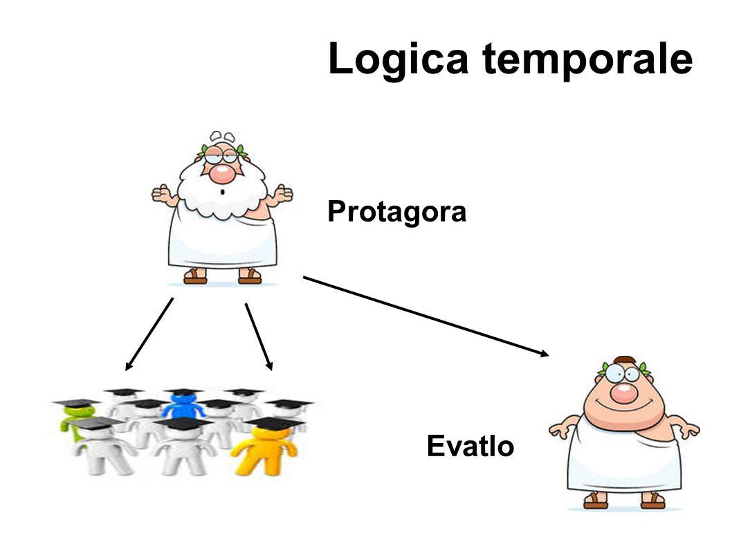 Logica temporale Protagora Evatlo