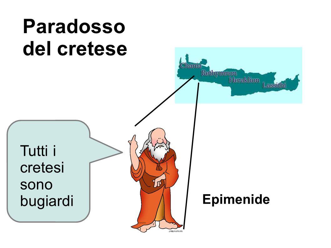 Paradosso del cretese Epimenide Tutti i cretesi sono bugiardi