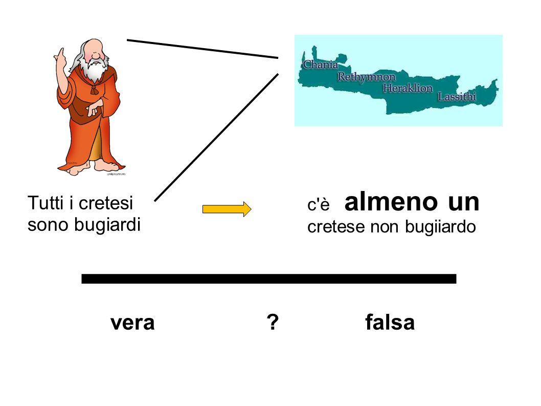 Tutti i cretesi sono bugiardi c'è almeno un cretese non bugiiardo verafalsa?