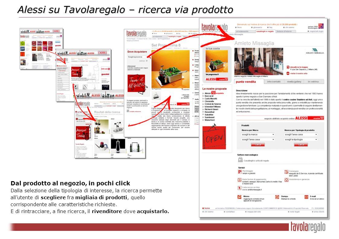 Alessi su Tavolaregalo – ricerca via prodotto Dal prodotto al negozio, in pochi click Dalla selezione della tipologia di interesse, la ricerca permett