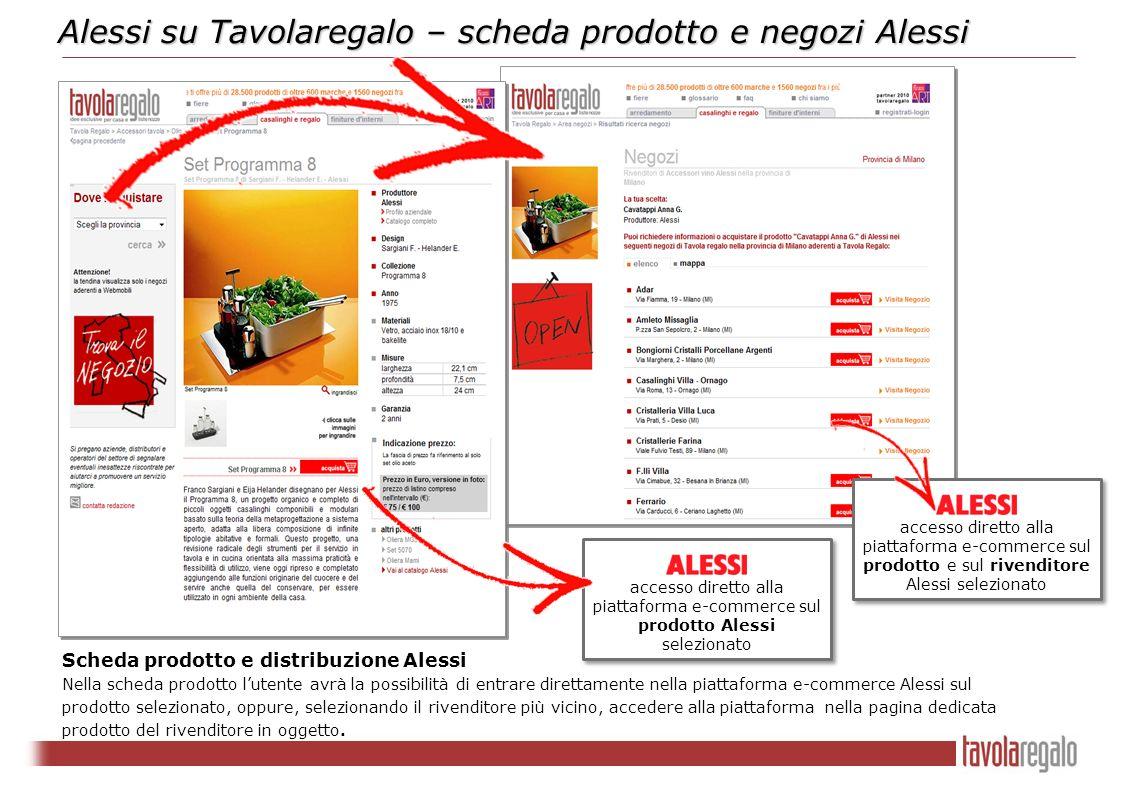 Alessi su Tavolaregalo – scheda prodotto e negozi Alessi accesso diretto alla piattaforma e-commerce sul prodotto Alessi selezionato Scheda prodotto e
