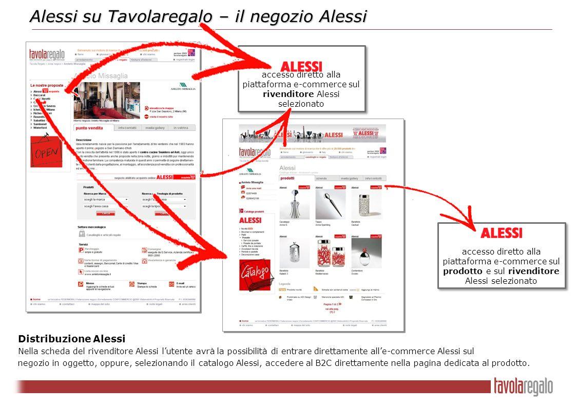 Alessi su Tavolaregalo – il negozio Alessi accesso diretto alla piattaforma e-commerce sul prodotto e sul rivenditore Alessi selezionato Distribuzione