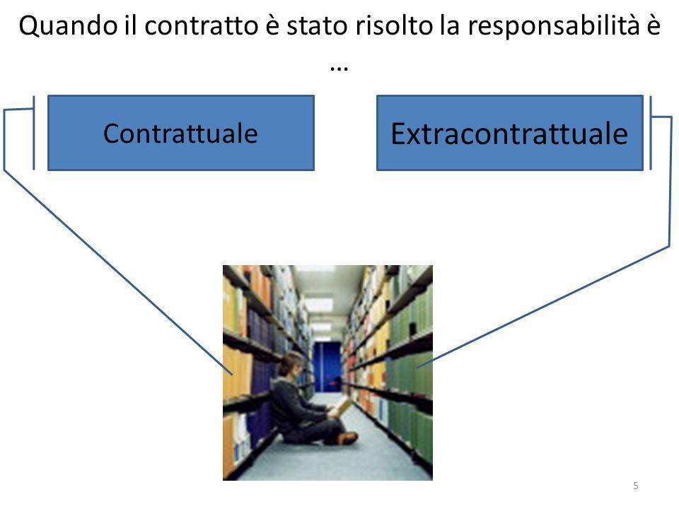 Quando il contratto è stato risolto la responsabilità è … Contrattuale Extracontrattuale 5