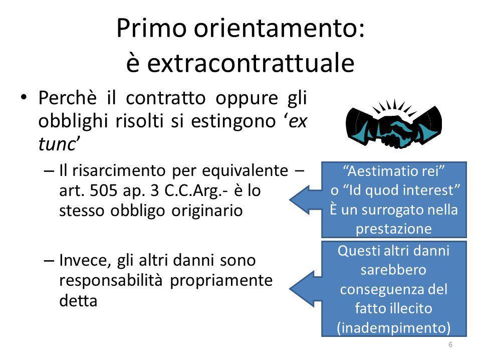 Primo orientamento: è extracontrattuale Perchè il contratto oppure gli obblighi risolti si estingono ex tunc – Il risarcimento per equivalente – art.