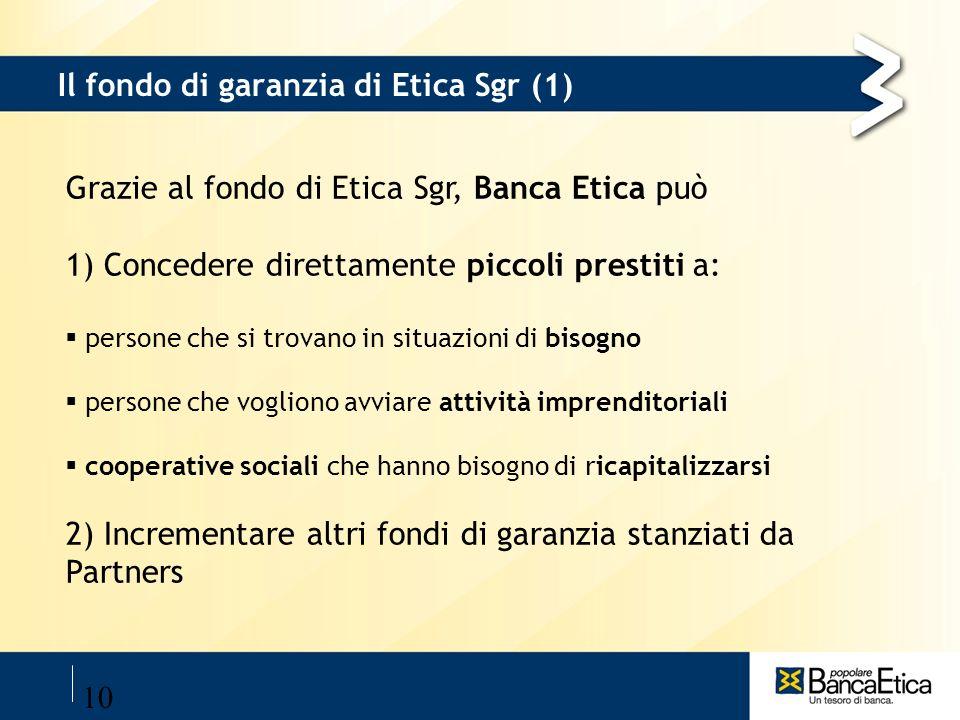 10 Il fondo di garanzia di Etica Sgr (1) Grazie al fondo di Etica Sgr, Banca Etica può 1) Concedere direttamente piccoli prestiti a: persone che si tr
