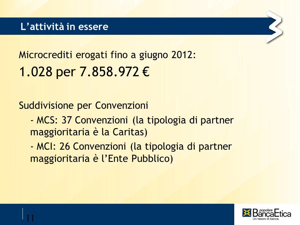 11 Lattività in essere Microcrediti erogati fino a giugno 2012: 1.028 per 7.858.972 Suddivisione per Convenzioni - MCS: 37 Convenzioni (la tipologia d