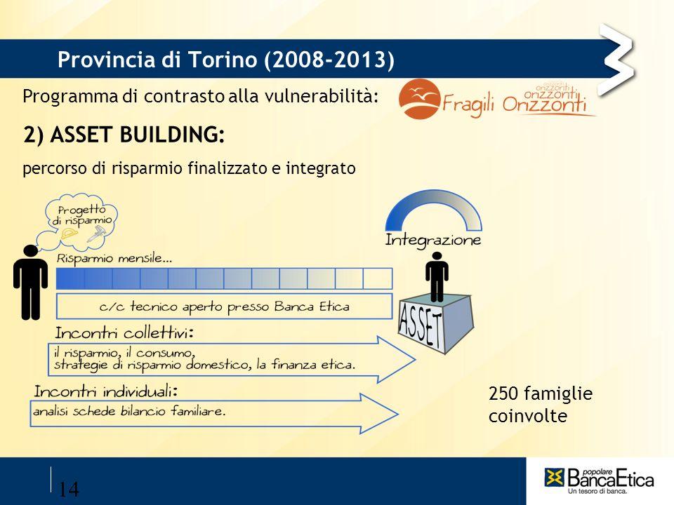 14 Provincia di Torino (2008-2013) Programma di contrasto alla vulnerabilità: 2) ASSET BUILDING: percorso di risparmio finalizzato e integrato 250 fam