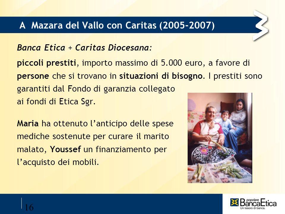 16 A Mazara del Vallo con Caritas (2005-2007) Banca Etica + Caritas Diocesana: piccoli prestiti, importo massimo di 5.000 euro, a favore di persone ch
