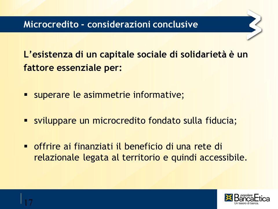 17 Microcredito - considerazioni conclusive Lesistenza di un capitale sociale di solidarietà è un fattore essenziale per: superare le asimmetrie infor