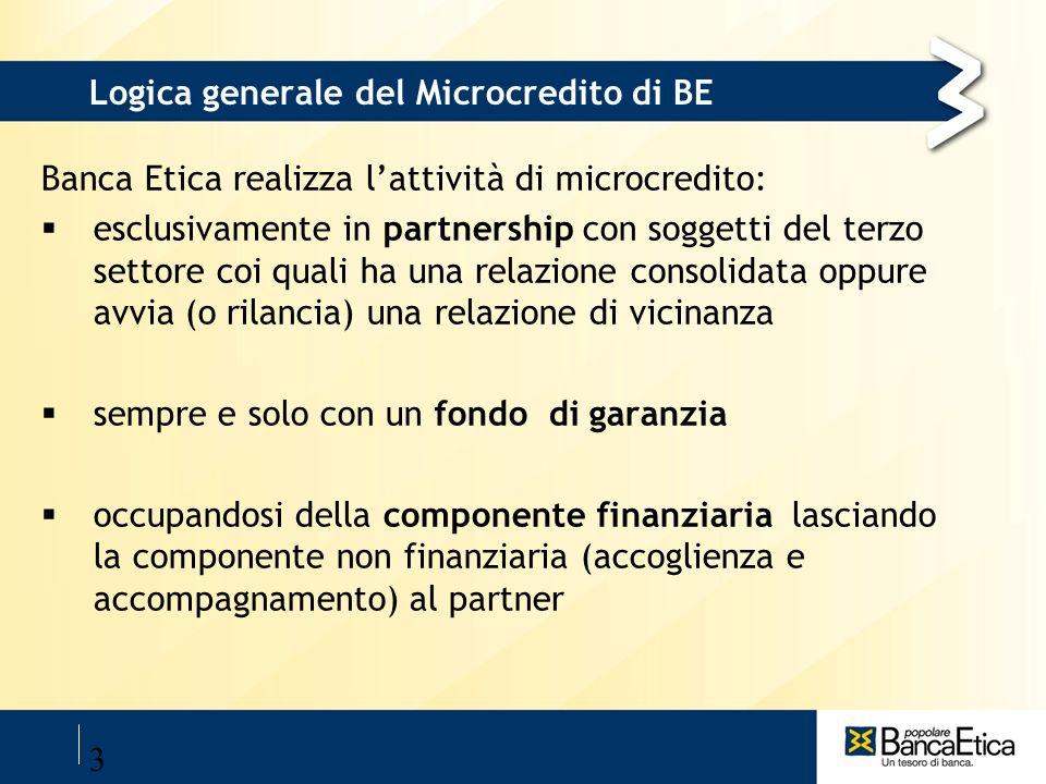 3 Logica generale del Microcredito di BE Banca Etica realizza lattività di microcredito: esclusivamente in partnership con soggetti del terzo settore