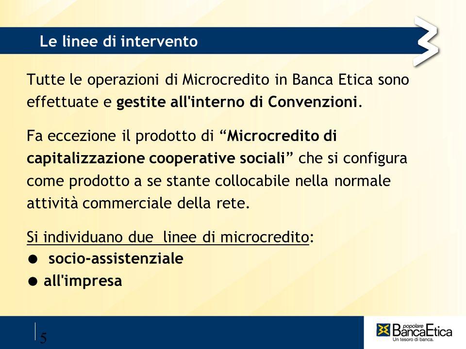 5 Le linee di intervento Tutte le operazioni di Microcredito in Banca Etica sono effettuate e gestite all'interno di Convenzioni. Fa eccezione il prod