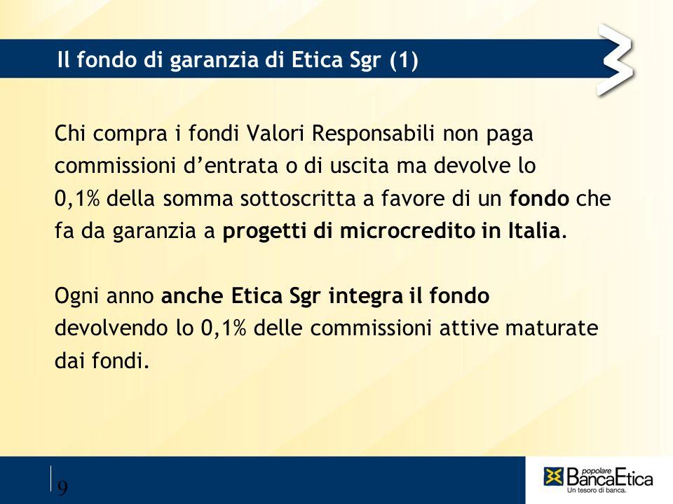 9 Il fondo di garanzia di Etica Sgr (1) Chi compra i fondi Valori Responsabili non paga commissioni dentrata o di uscita ma devolve lo 0,1% della somm
