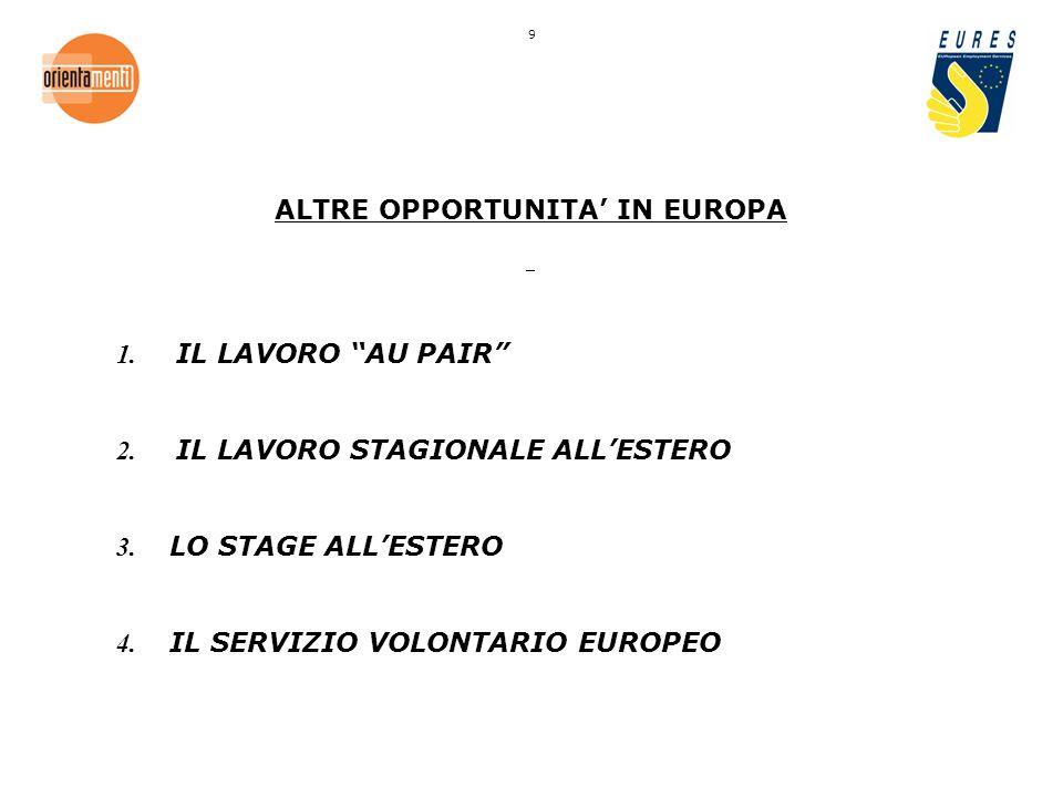ALTRE OPPORTUNITA IN EUROPA 1. IL LAVORO AU PAIR 2. IL LAVORO STAGIONALE ALLESTERO 3. LO STAGE ALLESTERO 4. IL SERVIZIO VOLONTARIO EUROPEO 9