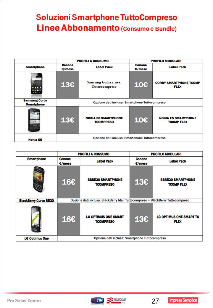 Pre Sales Centro TuttoCompreso Soluzioni Smartphone TuttoCompreso Linee Abbonamento Linee Abbonamento (Consumo e Bundle) 27