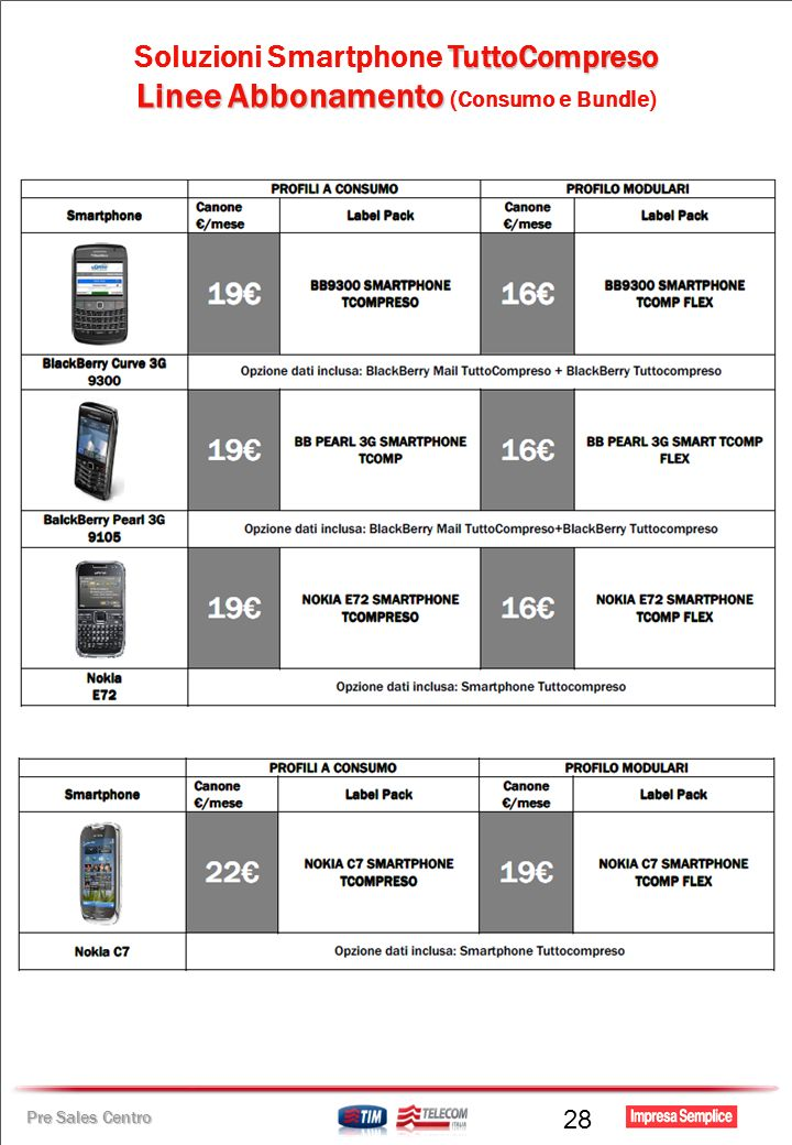Pre Sales Centro TuttoCompreso Soluzioni Smartphone TuttoCompreso Linee Abbonamento Linee Abbonamento (Consumo e Bundle) 28