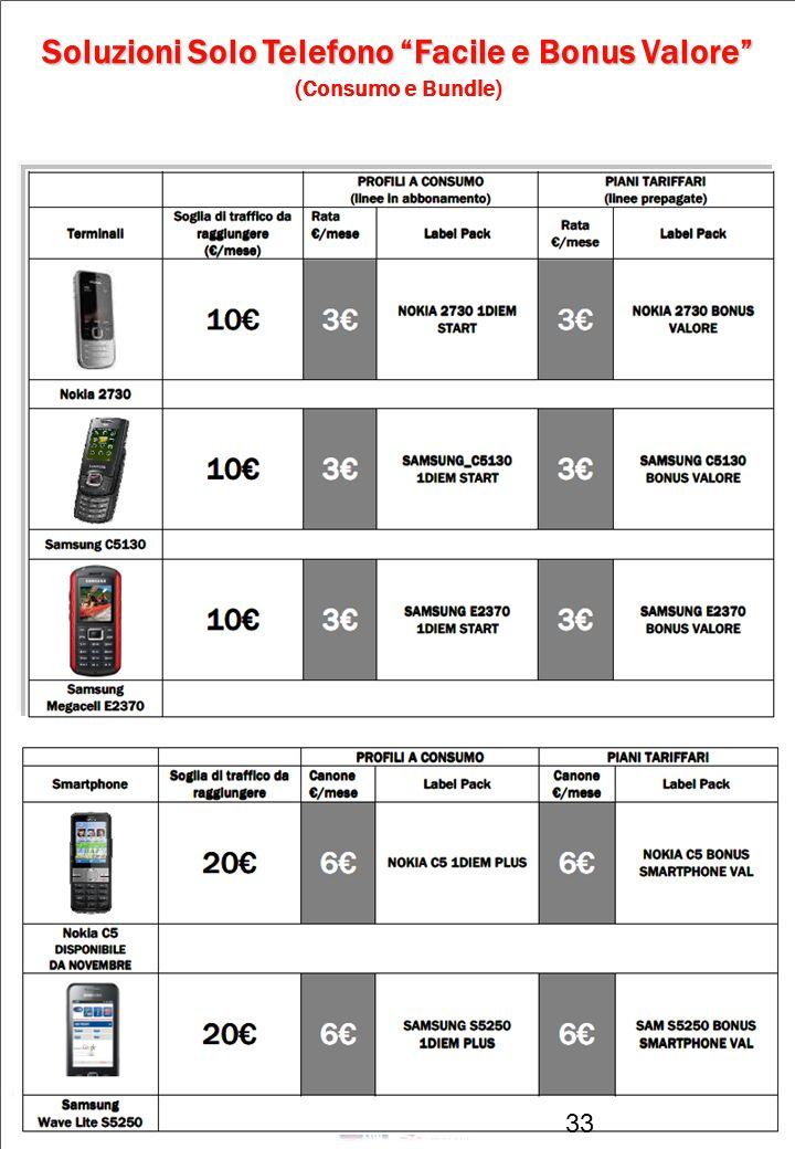 Pre Sales Centro Soluzioni Solo Telefono Facile e Bonus Valore (Consumo e Bundle) 33