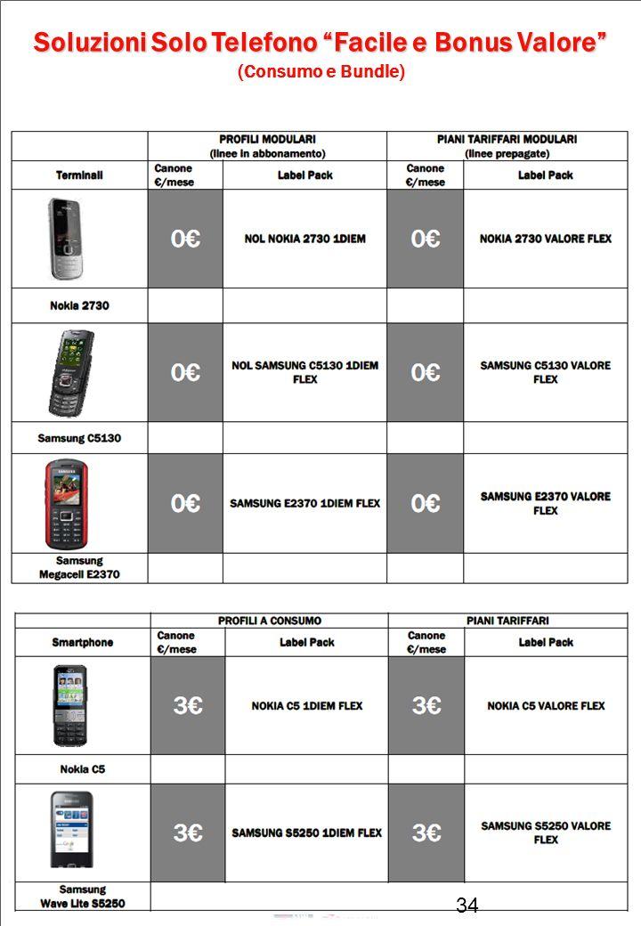 Pre Sales Centro Soluzioni Solo Telefono Facile e Bonus Valore (Consumo e Bundle) 34