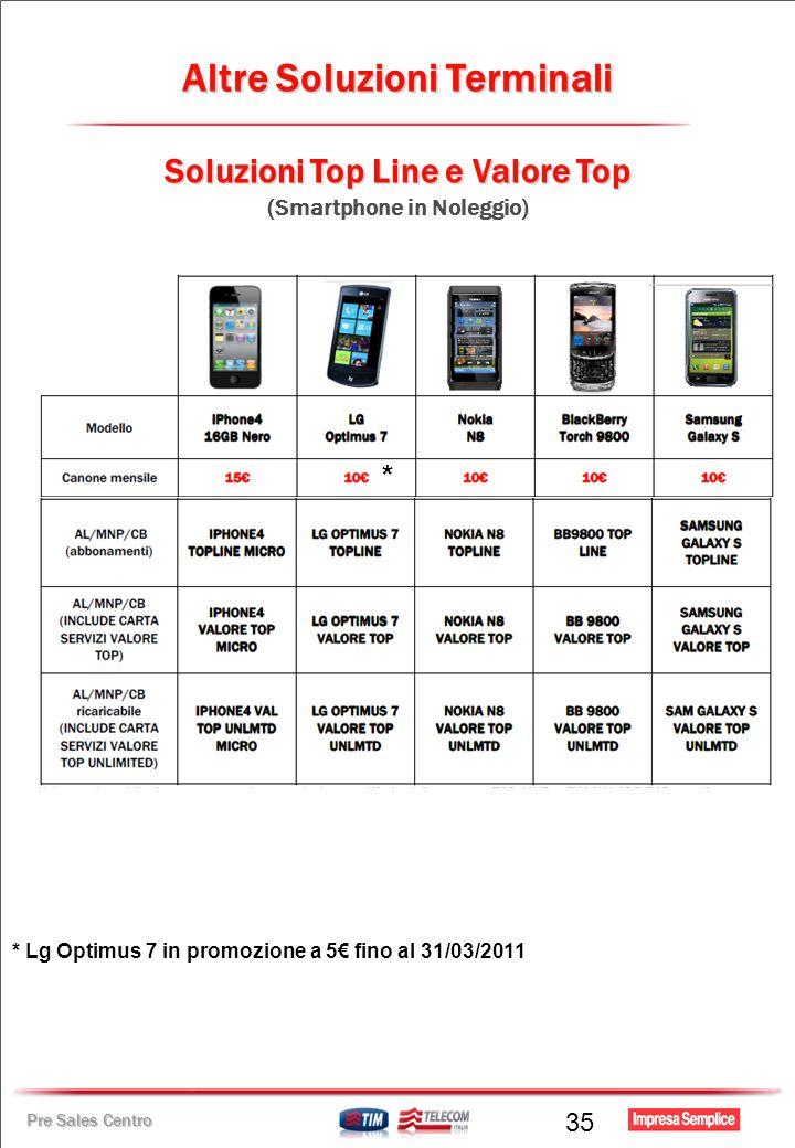 Pre Sales Centro Altre Soluzioni Terminali Soluzioni Top Line e Valore Top (Smartphone in Noleggio) 35 * Lg Optimus 7 in promozione a 5 fino al 31/03/