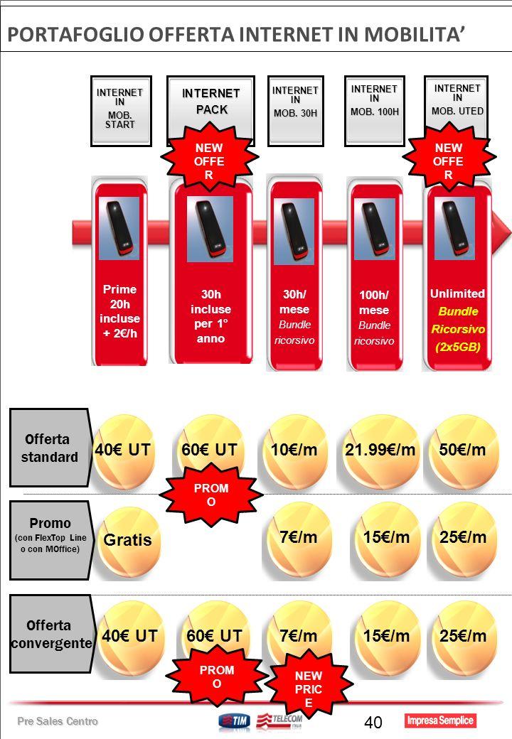 Pre Sales Centro 30h incluse per 1° anno 30h/ mese Bundle ricorsivo 100h/ mese Bundle ricorsivo Unlimited Bundle Ricorsivo (2x5GB) PORTAFOGLIO OFFERTA