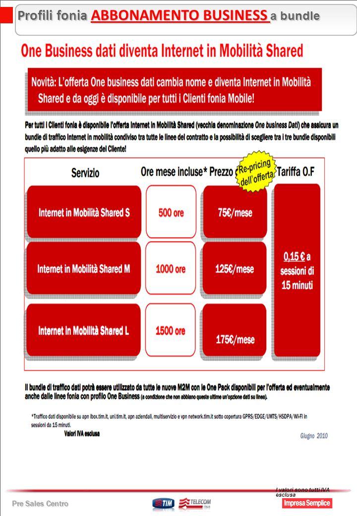 Pre Sales Centro I valori sono tutti IVA esclusa Profili fonia ABBONAMENTO BUSINESS a bundle