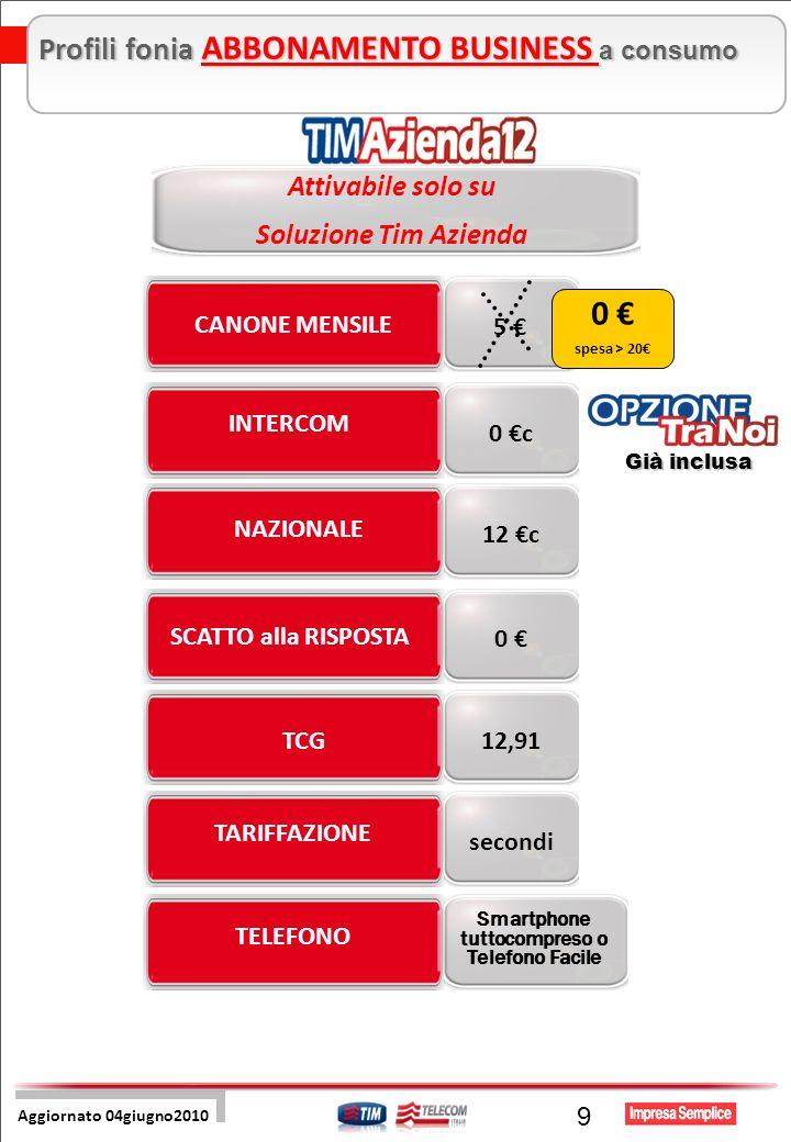 Pre Sales Centro 9 TCG SCATTO alla RISPOSTA NAZIONALE TARIFFAZIONE CANONE MENSILE TELEFONO INTERCOM 12,91 0 0 c 12 c secondi 5 0 spesa > 20 Aggiornato