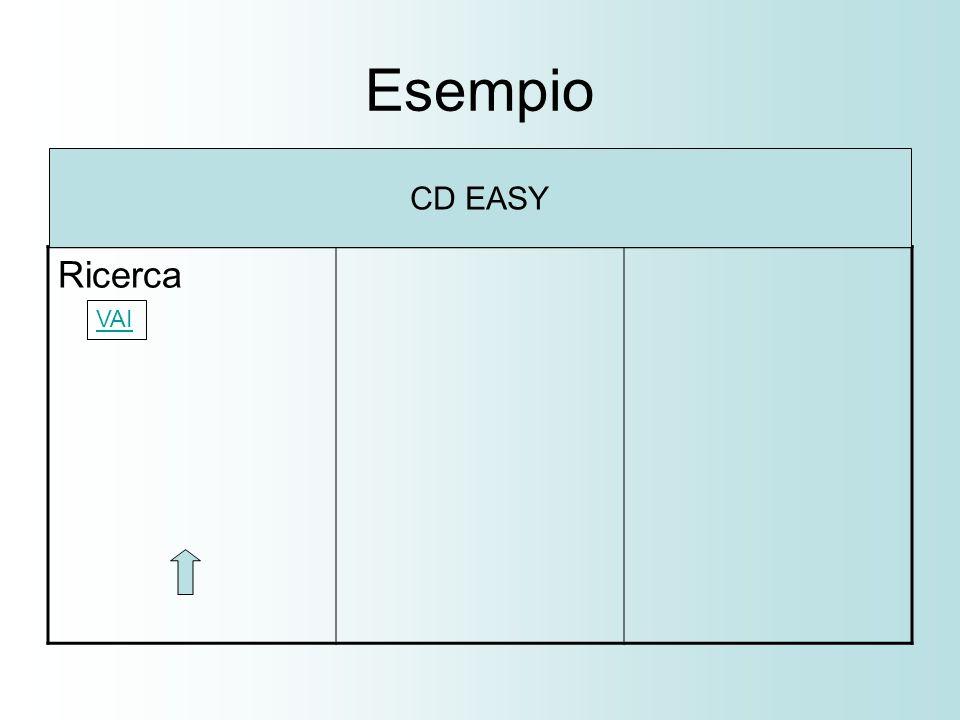 Esempio Ricerca CD EASY VAI