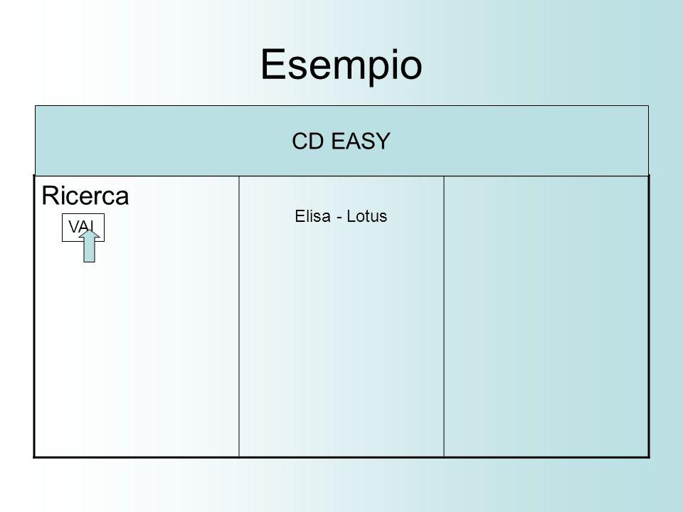 Esempio Ricerca CD EASY VAI Elisa - Lotus