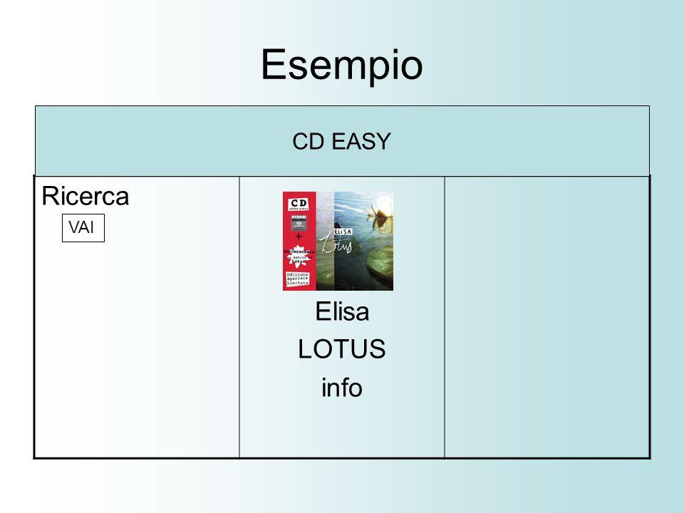 Esempio Ricerca Elisa LOTUS info CD EASY VAI