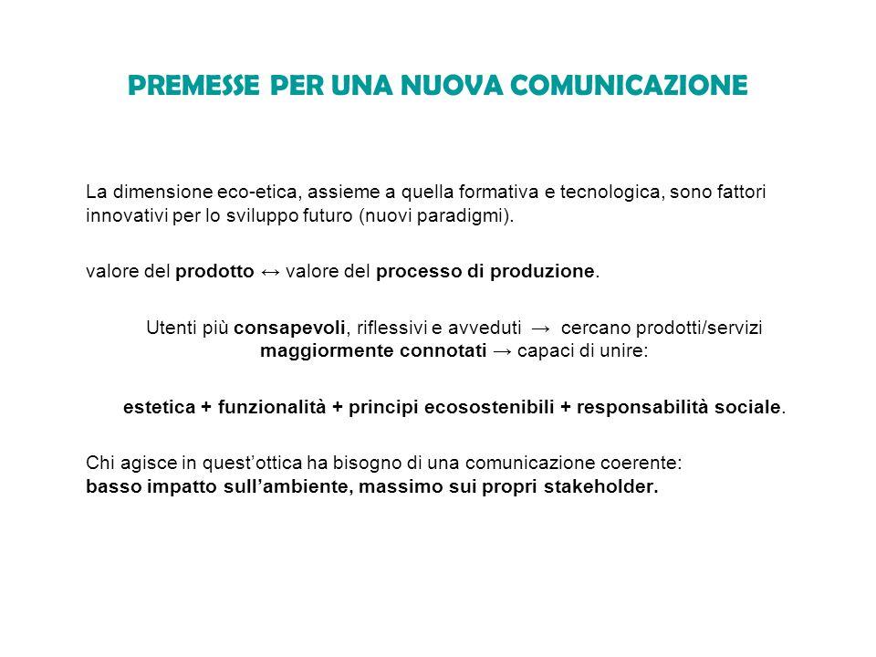 PREMESSE PER UNA NUOVA COMUNICAZIONE La dimensione eco-etica, assieme a quella formativa e tecnologica, sono fattori innovativi per lo sviluppo futuro