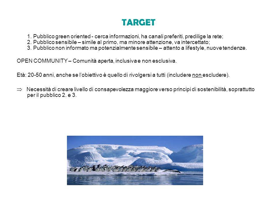 TARGET 1. Pubblico green oriented - cerca informazioni, ha canali preferiti, predilige la rete; 2. Pubblico sensibile – simile al primo, ma minore att