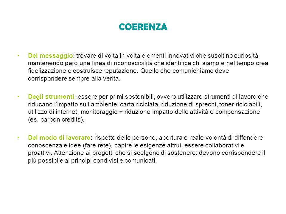 AZIONI 1.EVENTI 2. PROGETTI DI COMUNICAZIONE 3.