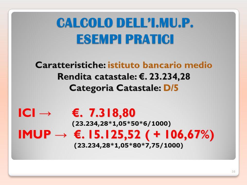 Caratteristiche: istituto bancario medio Rendita catastale:.
