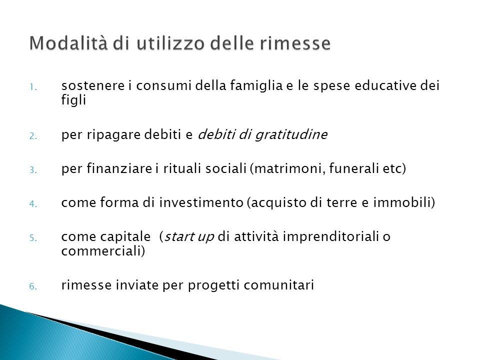 1. sostenere i consumi della famiglia e le spese educative dei figli 2. per ripagare debiti e debiti di gratitudine 3. per finanziare i rituali social