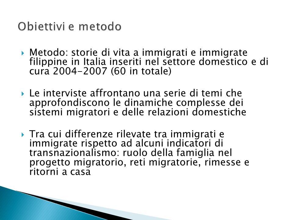 Metodo: storie di vita a immigrati e immigrate filippine in Italia inseriti nel settore domestico e di cura 2004-2007 (60 in totale) Le interviste aff