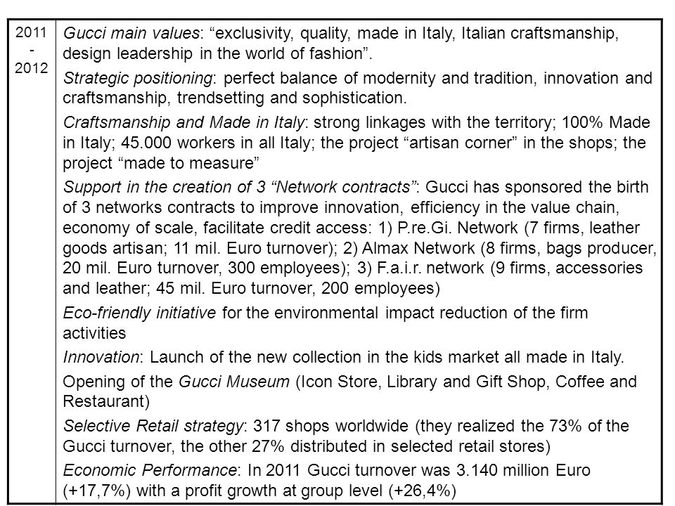 2011 - 2012 Gucci main values: exclusivity, quality, made in Italy, Italian craftsmanship, design leadership in the world of fashion. Strategic positi