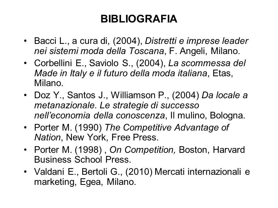 BIBLIOGRAFIA Bacci L., a cura di, (2004), Distretti e imprese leader nei sistemi moda della Toscana, F. Angeli, Milano. Corbellini E., Saviolo S., (20