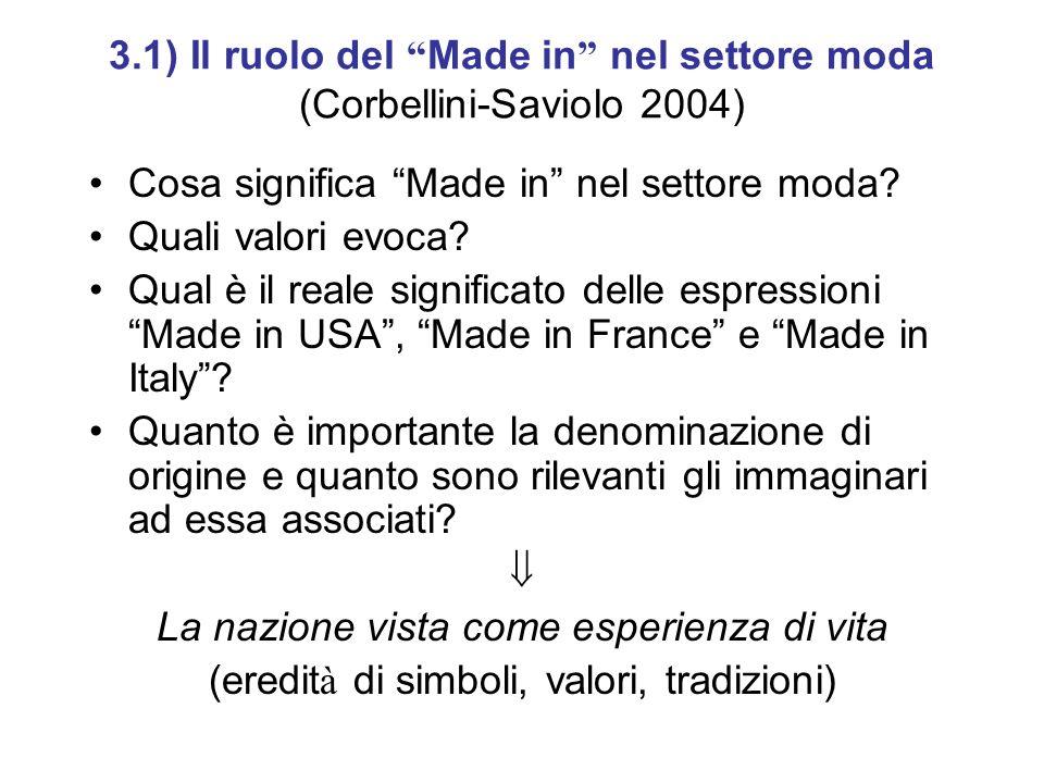 3.1) Il ruolo del Made in nel settore moda (Corbellini-Saviolo 2004) Cosa significa Made in nel settore moda? Quali valori evoca? Qual è il reale sign