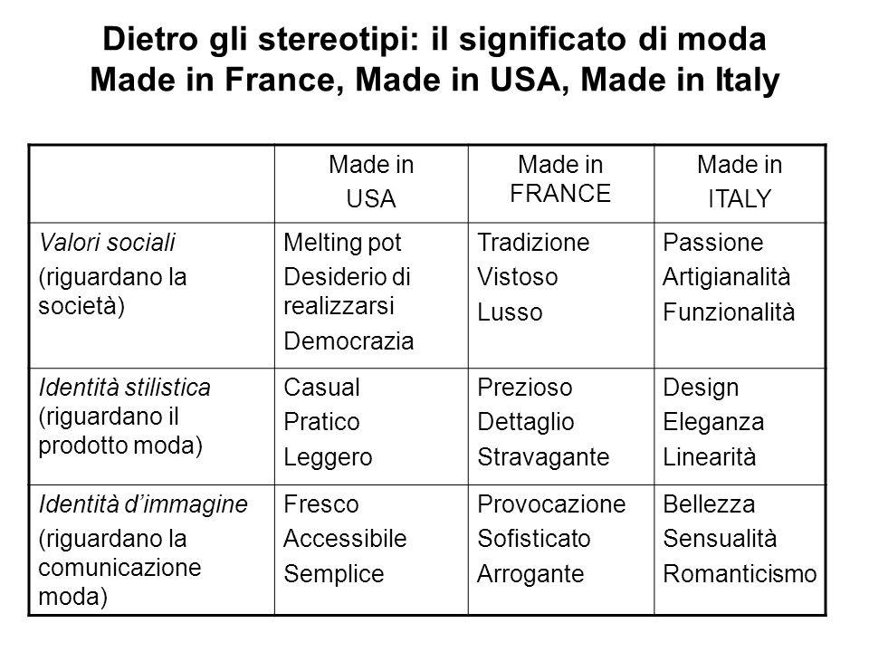 Dietro gli stereotipi: il significato di moda Made in France, Made in USA, Made in Italy Made in USA Made in FRANCE Made in ITALY Valori sociali (rigu