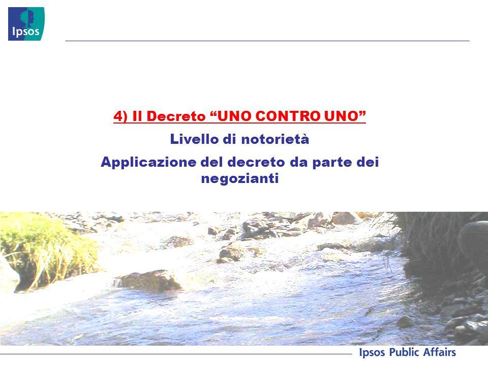 4) Il Decreto UNO CONTRO UNO Livello di notorietà Applicazione del decreto da parte dei negozianti
