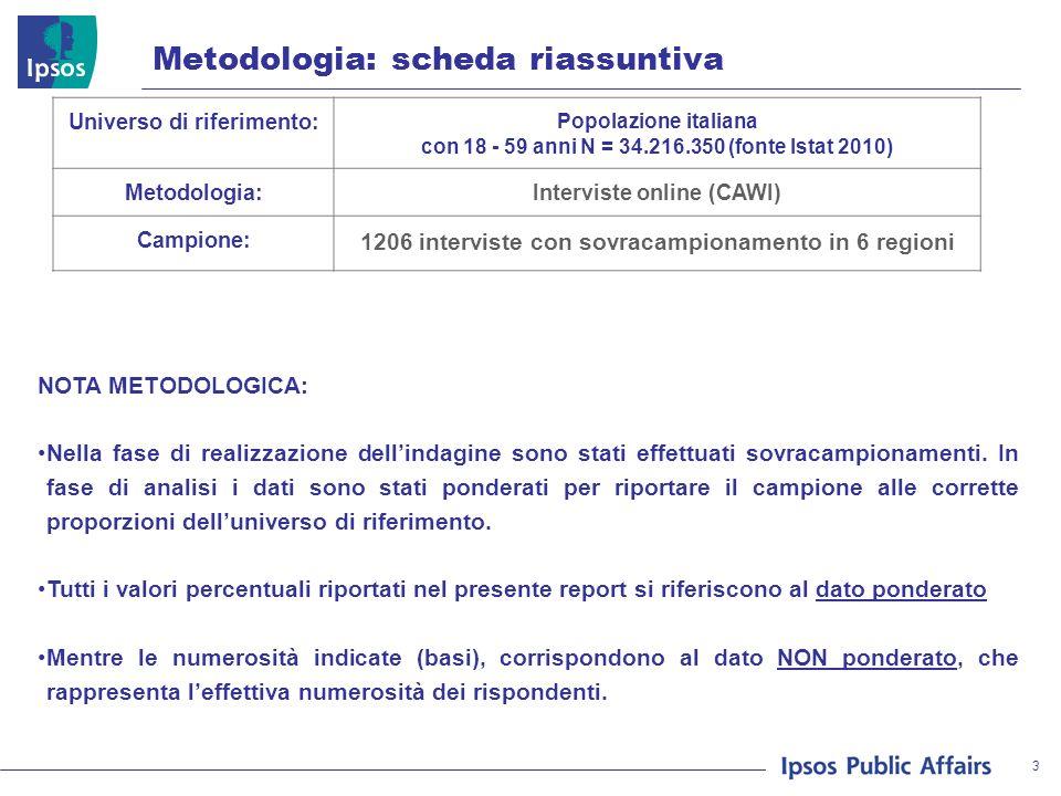 3 Metodologia: scheda riassuntiva Universo di riferimento: Popolazione italiana con 18 - 59 anni N = 34.216.350 (fonte Istat 2010) Metodologia:Intervi