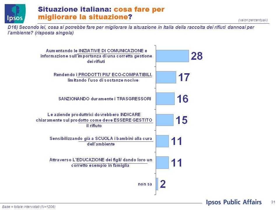 31 (valori percentuali) D16) Secondo lei, cosa si potrebbe fare per migliorare la situazione in Italia della raccolta dei rifiuti dannosi per lambiente.