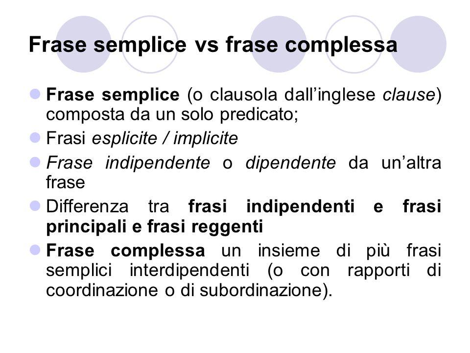 Frase semplice vs frase complessa Frase semplice (o clausola dallinglese clause) composta da un solo predicato; Frasi esplicite / implicite Frase indipendente o dipendente da unaltra frase Differenza tra frasi indipendenti e frasi principali e frasi reggenti Frase complessa un insieme di più frasi semplici interdipendenti (o con rapporti di coordinazione o di subordinazione).