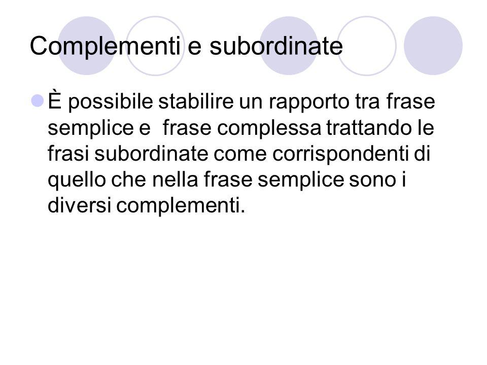 Complementi e subordinate È possibile stabilire un rapporto tra frase semplice e frase complessa trattando le frasi subordinate come corrispondenti di quello che nella frase semplice sono i diversi complementi.