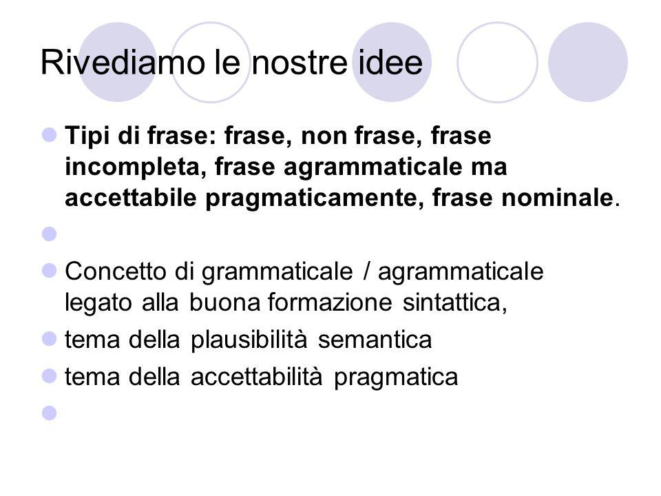 Rivediamo le nostre idee Tipi di frase: frase, non frase, frase incompleta, frase agrammaticale ma accettabile pragmaticamente, frase nominale.