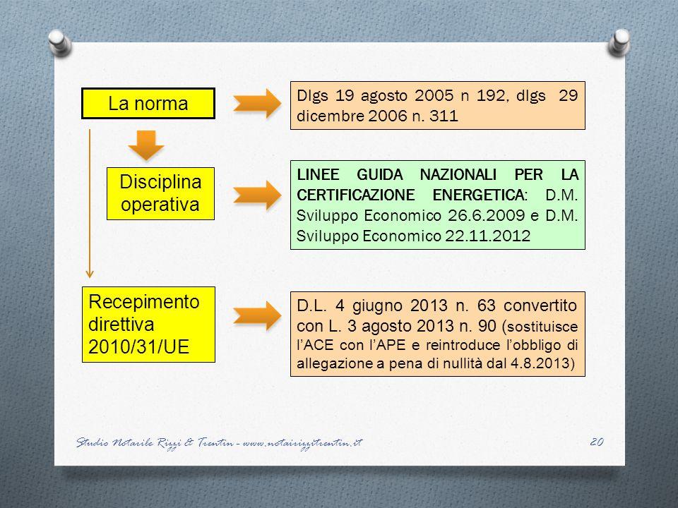 La norma Dlgs 19 agosto 2005 n 192, dlgs 29 dicembre 2006 n. 311 Disciplina operativa LINEE GUIDA NAZIONALI PER LA CERTIFICAZIONE ENERGETICA: D.M. Svi